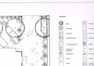 detail ontwerp